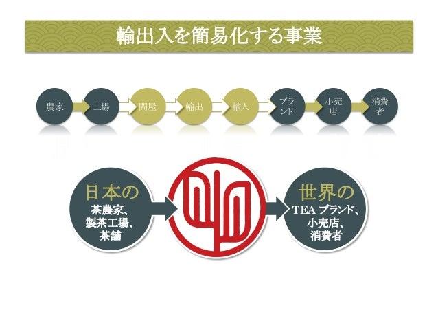 輸出入を簡易化する事業  消費  者  小売  店  ブラ  ンド農家 工場 問屋 輸出 輸入  世界の  TEA ブランド、  小売店、  消費者  日本の  茶農家、  製茶工場、  茶舗