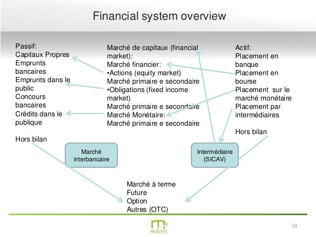 Merimeeting Du 21 Octobre 2014 Financial Markets And