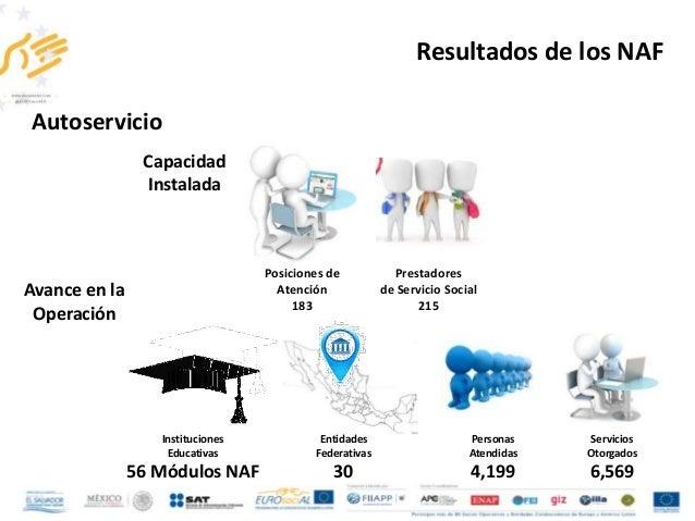 Mexico Programa De Vinculación Con Universidades Marisol
