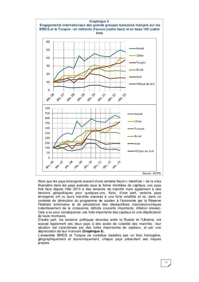 10  Graphique 5  Engagements internationaux des grands groupes bancaires français sur les BRICS et la Turquie : en milliar...