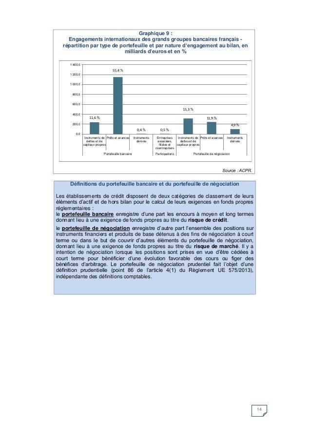 14  Graphique 9 :  Engagements internationaux des grands groupes bancaires français - répartition par type de portefeuille...