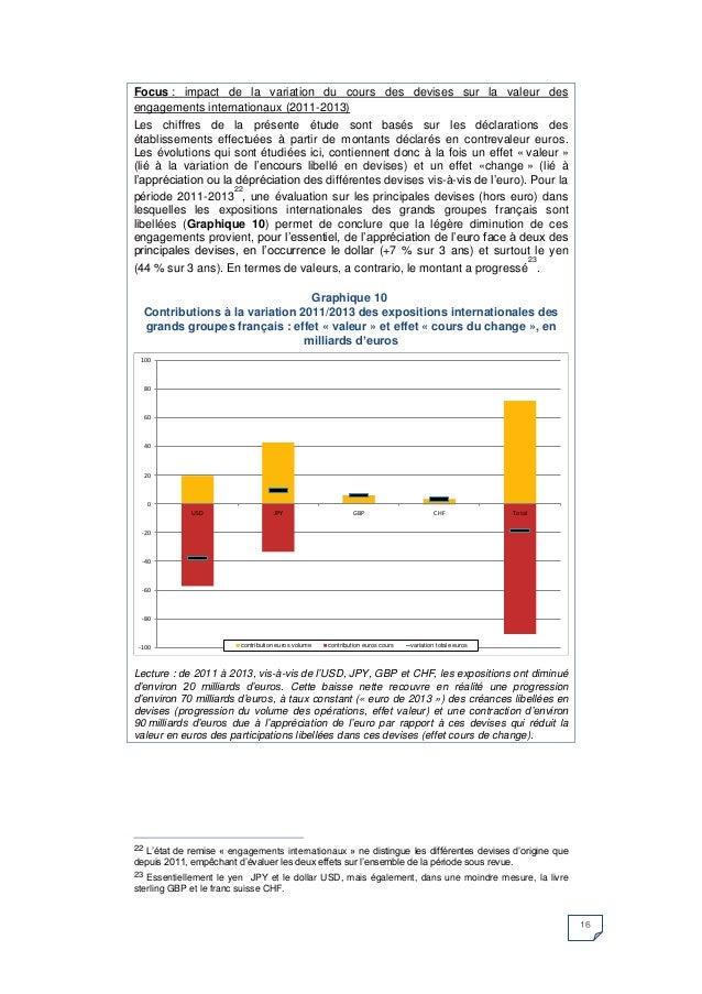 16  Focus : impact de la variation du cours des devises sur la valeur des engagements internationaux (2011-2013)  Les chif...