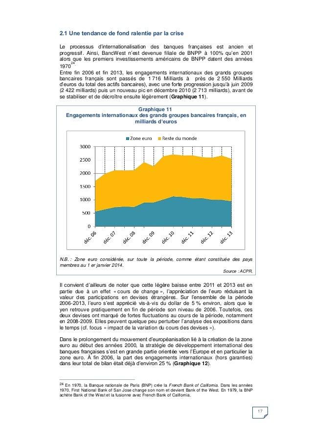 17  2.1 Une tendance de fond ralentie par la crise  Le processus d'internationalisation des banques françaises est ancien ...