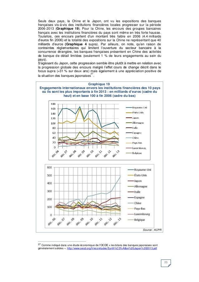 23  Seuls deux pays, la Chine et le Japon, ont vu les expositions des banques françaises vis-à-vis des institutions financ...