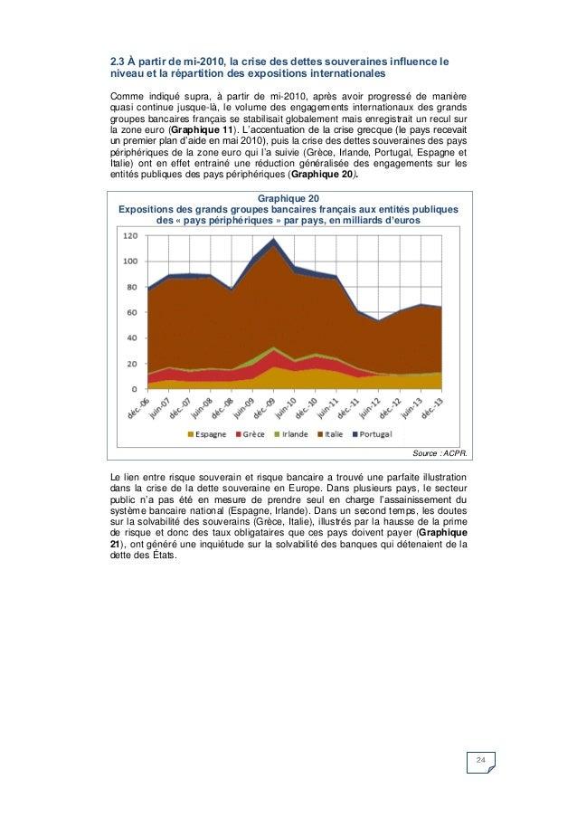 24  2.3 À partir de mi-2010, la crise des dettes souveraines influence le niveau et la répartition des expositions interna...