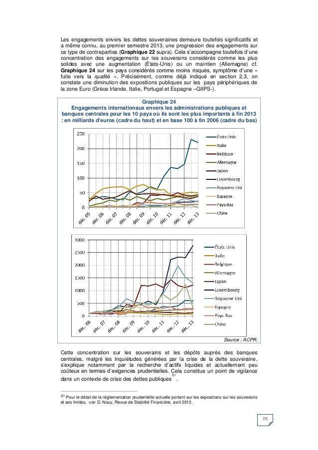 28 Les engagements envers les dettes souveraines demeure toutefois significatifs et a même connu, au premier semestre 2013...