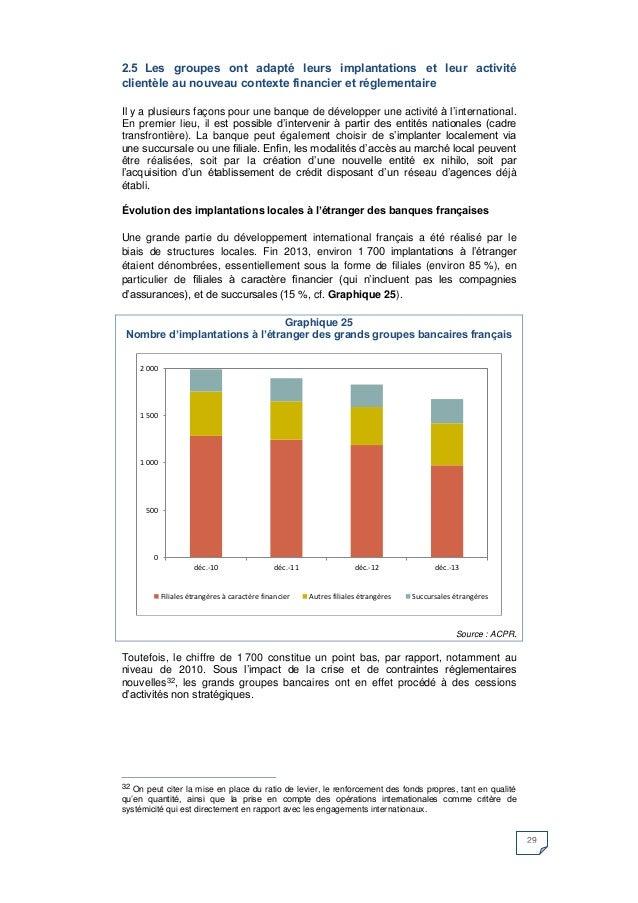 29  2.5 Les groupes ont adapté leurs implantations et leur activité clientèle au nouveau contexte financier et réglementai...