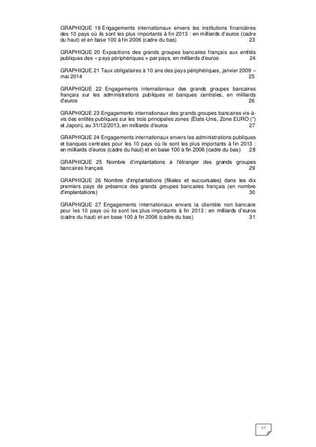 37  GRAPHIQUE 19 Engagements internationaux envers les institutions financières des 10 pays où ils sont les plus important...