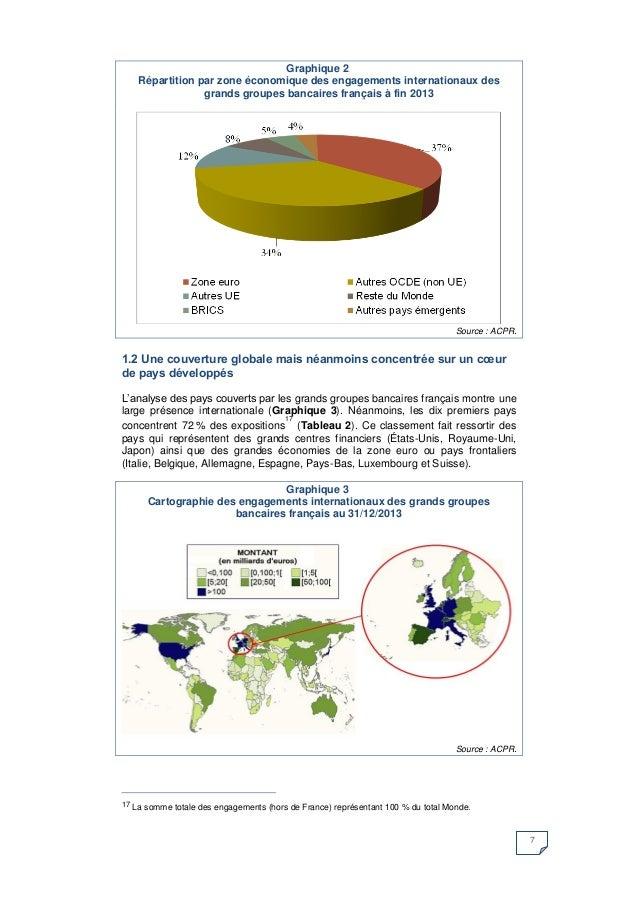 7  Graphique 2  Répartition par zone économique des engagements internationaux des grands groupes bancaires français à fin...