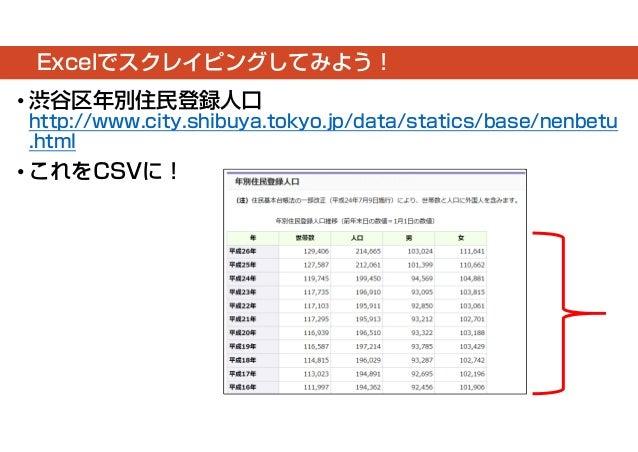 Excelでスクレイピングしてみよう!  • 渋谷区年別住民登録人口  http://www.city.shibuya.tokyo.jp/data/statics/base/nenbetu  .html  • これをCSVに!