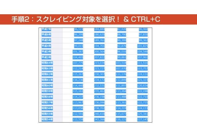 手順2:スクレイピング対象を選択! & CTRL+C