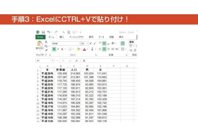手順3:ExcelにCTRL+Vで貼り付け!