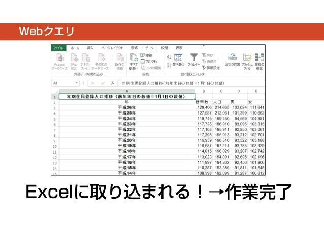 Webクエリ  Excelに取り込まれる!→作業完了