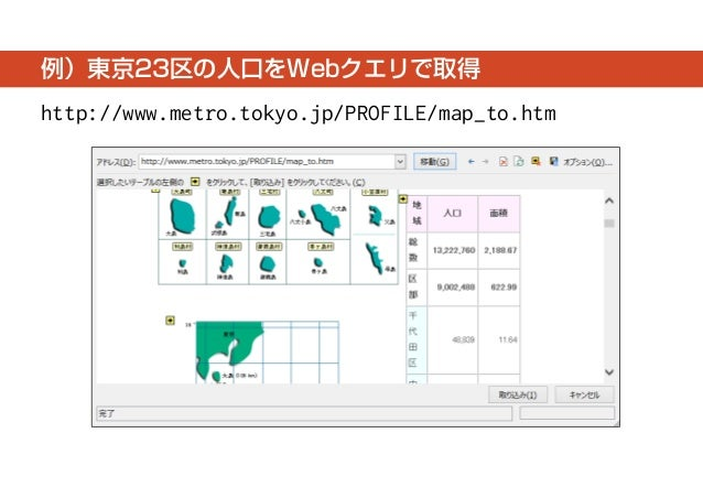 例)東京23区の人口をWebクエリで取得  http://www.metro.tokyo.jp/PROFILE/map_to.htm