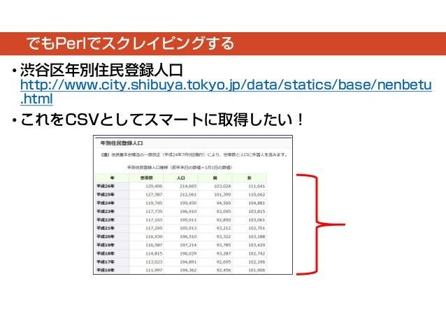 でもPerlでスクレイピングする  • 渋谷区年別住民登録人口  http://www.city.shibuya.tokyo.jp/data/statics/base/nenbetu  .html  • これをCSVとしてスマートに取得したい!