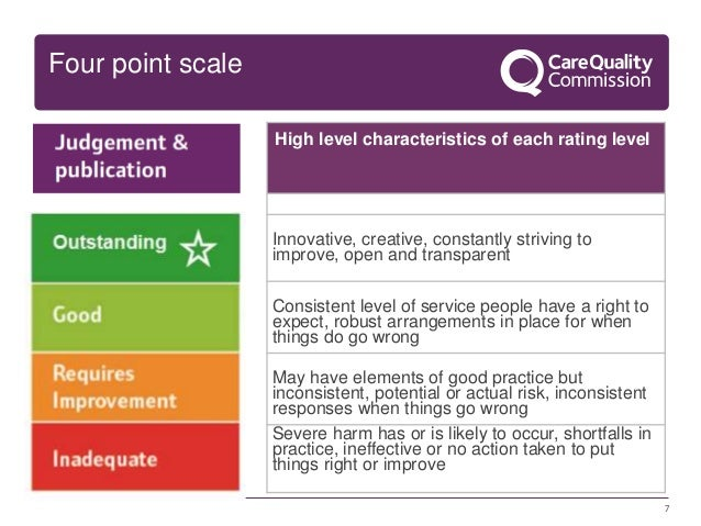 our-new-approach-now-and-for-the-future-7-638  Point Rating Scale Performance Examples on 4 point rubric scale, 4 point satisfaction scale, evaluation scale examples, ranking scale examples, map scale examples, reference point examples, 4 point scale performance appraisal, ratio scale examples, 7 point scale examples, marzano interview examples, likert scale survey examples, marzano learning scales examples, 4 point scale survey, performance rating scales examples, 4 point likert scale, five-point scale examples, 5 point likert scale template examples, marzano strategies examples, printable 5-point scale examples, 1 to 10 attractiveness examples,