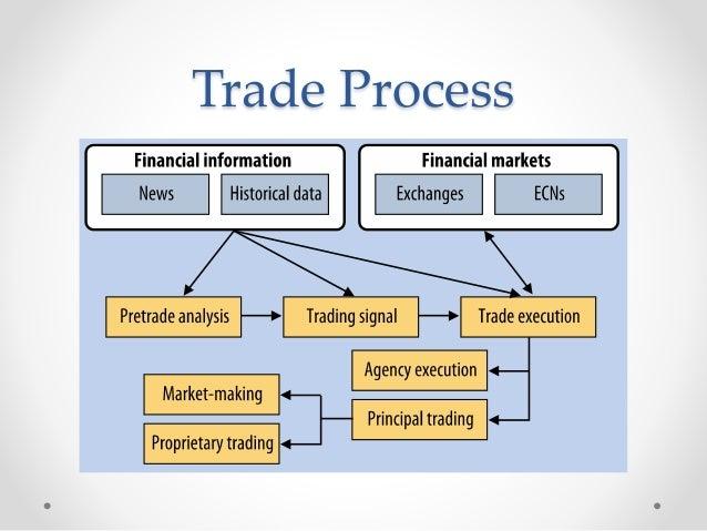 Algorithmic trading system