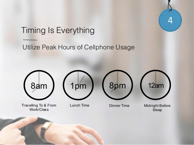 Timing Is Everything  Utilize Peak Hours of Cellphone Usage  8am  Travelling To & From  Work/Class  Lunch Time Dinner Time...