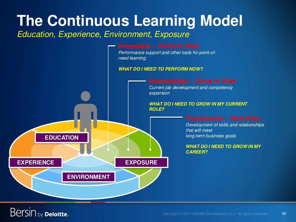 learning a continuous process Continuous learning on a personal level, continuous learning is about the constant expansion of skills and skill-sets through learning and increasing knowledge as life changes the need to adapt both professionally and personally is as real as the changes themselves.