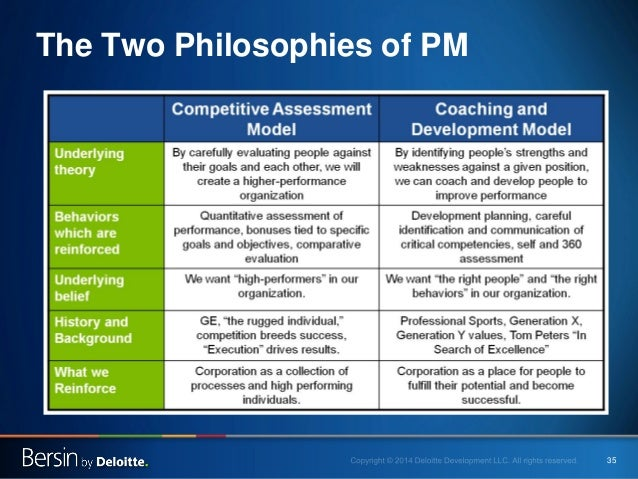 35  The Two Philosophies of PM