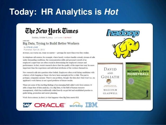 57  Today: HR Analytics is Hot