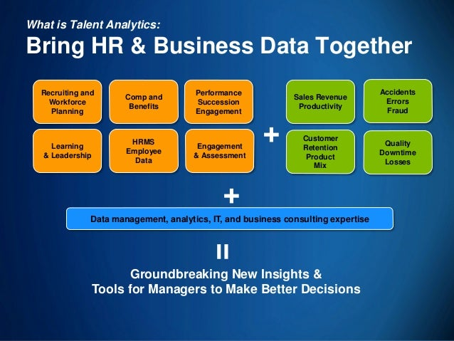 59  What is Talent Analytics: Bring HR & Business Data Together  Recruiting and  Workforce  Planning  Comp and Benefits  P...