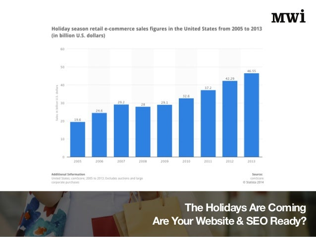 9 Steps To Prepare Your Website Marketing For The Holiday Shopping Season Slide 2