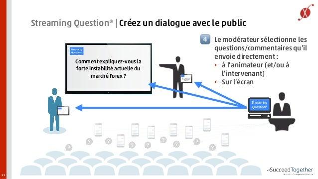 11  Streaming Question®   Créez un dialogue avec le public  Le modérateur sélectionne les  questions/commentaires qu'il  e...