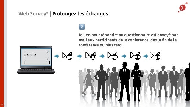 17  Web Survey®   Prolongez les échanges  ?  ?  Le lien pour répondre au questionnaire est envoyé par  mail aux participan...
