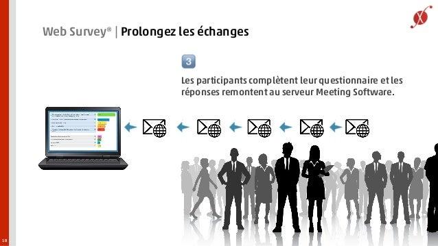 18  Web Survey®   Prolongez les échanges  ?  ?  Les participants complètent leur questionnaire et les  réponses remontent ...