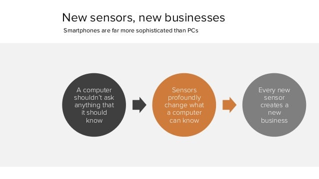 New sensors, new businesses  Smartphones are far more sophisticated than PCs  A computer  shouldn't ask  anything that  it...