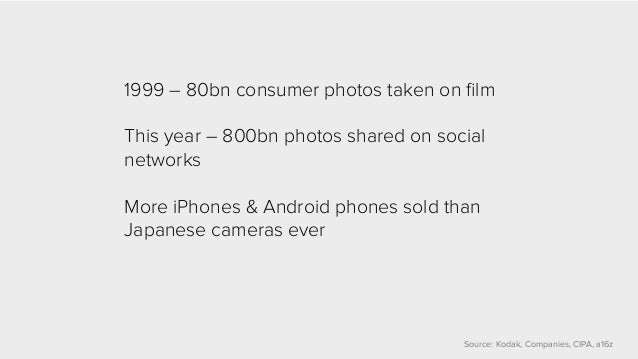 1999 – 80bn consumer photos taken on film  This year – 800bn photos shared on social  networks  More iPhones & Android pho...