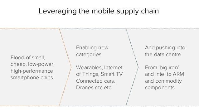 Leveraging the mobile supply chain  Enabling new  categories  Wearables, Internet  of Things, Smart TV  Connected cars,  D...