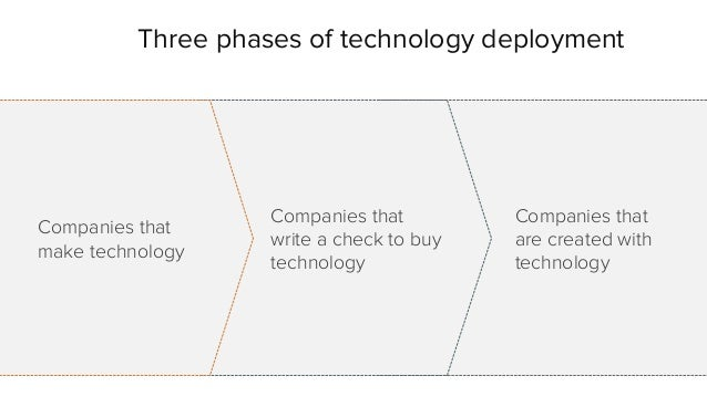 Three phases of technology deployment  Companies that  write a check to buy  technology  Companies that  make technology  ...