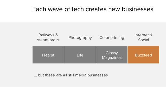 Each wave of tech creates new businesses  Railways &  steam press Photography Color printing Internet &  Social  Hearst Li...