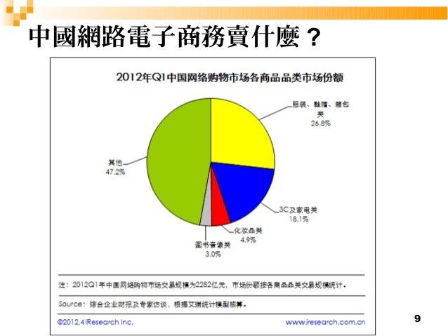 9  中國網路電子商務賣什麼?