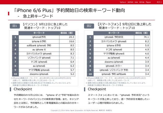 Yahoo! JAPAN Ads White Paper  Copyright (C) 2014 Yahoo Japan Corporation. All Rights Reserved. 無断引用・転載禁止  「iPhone 6/6 Plus...