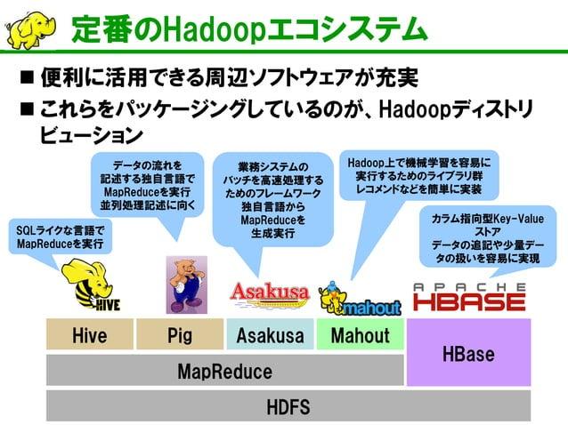 SQL on Hadoop への注目    急速な成長が見られる分野    新規利用者には期待感が高い?    BI/可視化ツールとの親和性    JDBC/ODBCドライバの利用    SQL-92等のサポート    MPP型の低...