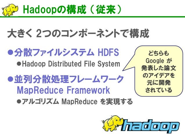 Hadoopの構成 (従来)  大きく 2つのコンポーネントで構成    分散ファイルシステム HDFS    Hadoop Distributed File System    並列分散処理フレームワーク MapReduce Frame...