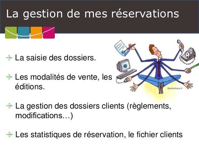La gestion de mes réservations  La saisie des dossiers.  Les modalités de vente, les  éditions.  La gestion des dossiers c...