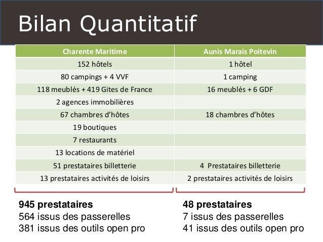 Bilan Quantitatif  CharenteMaritime  Aunis MaraisPoitevin  152 hôtels  1 hôtel  80 campings + 4 VVF  1 camping  118 meublé...
