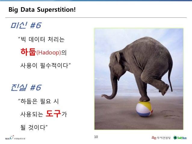 "10  Big Data Superstition!  ""빅 데이터 처리는  하둡(Hadoop)의  사용이 필수적이다""  미신 #6  ""하둡은 필요 시  사용되는 도구가  될 것이다""  진실 #6"