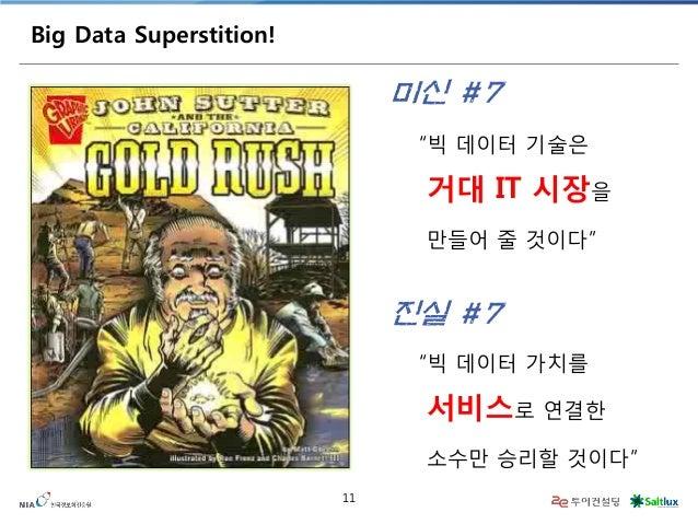 """11  Big Data Superstition!  """"빅 데이터 기술은  거대 IT 시장을  만들어 줄 것이다""""  미신 #7  """"빅 데이터 가치를  서비스로 연결한  소수만 승리할 것이다""""  진실 #7"""