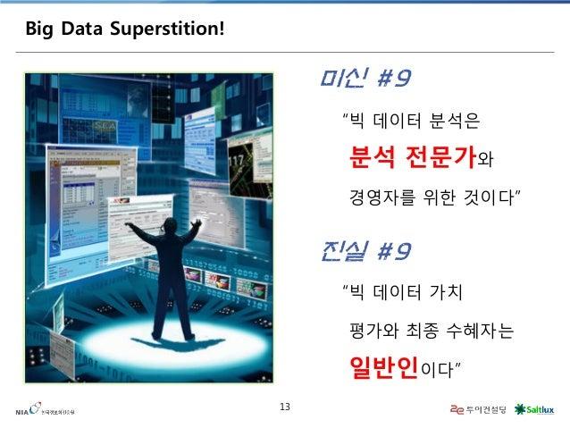"13  Big Data Superstition!  ""빅 데이터 분석은 분석 전문가와 경영자를 위한 것이다""  미신 #9  ""빅 데이터 가치  평가와 최종 수혜자는  일반인이다""  진실 #9"