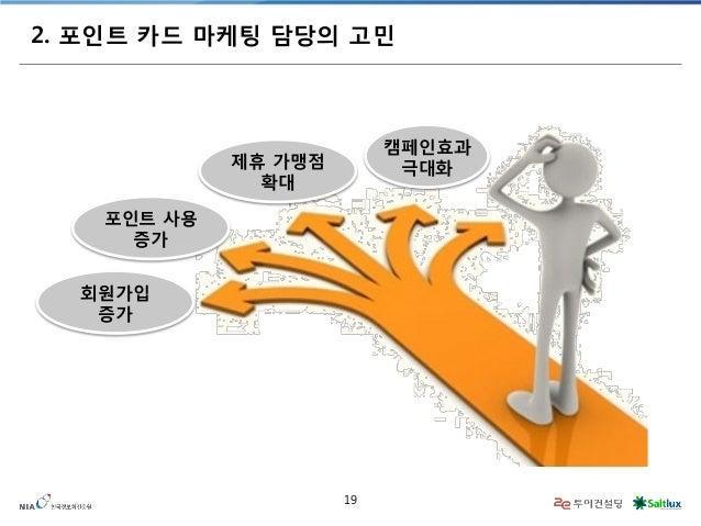 19  2. 포인트 카드 마케팅 담당의 고민  회원가입 증가  포인트 사용  증가  제휴 가맹점  확대  캠페인효과 극대화