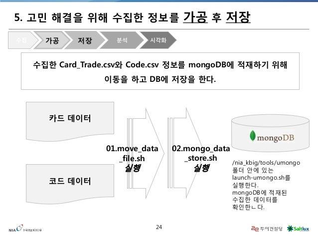 24  5. 고민 해결을 위해 수집한 정보를 가공 후 저장  수집한 Card_Trade.csv와 Code.csv 정보를 mongoDB에 적재하기 위해  이동을 하고 DB에 저장을 한다.  수집  가공  저장  분석  시...
