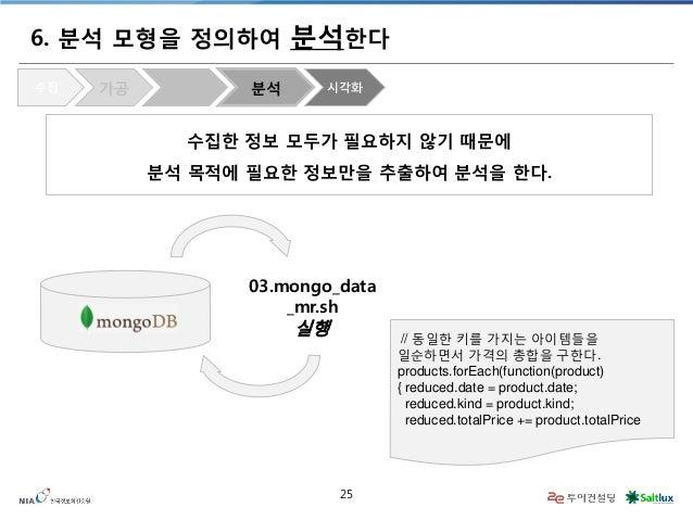 25  6. 분석 모형을 정의하여 분석한다  수집한 정보 모두가 필요하지 않기 때문에  분석 목적에 필요한 정보만을 추출하여 분석을 한다.  수집  가공  저장  분석  시각화  03.mongo_data  _mr.sh ...