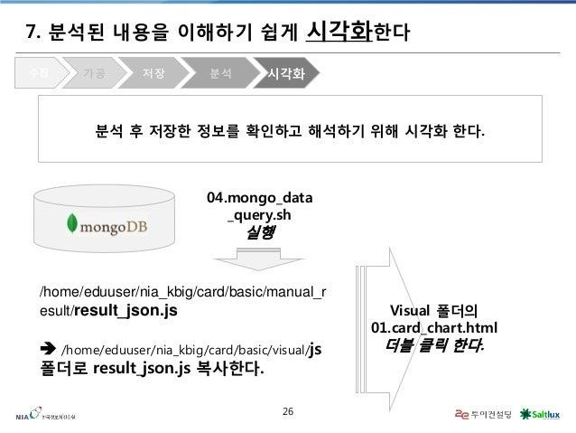 26  7. 분석된 내용을 이해하기 쉽게 시각화한다  분석 후 저장한 정보를 확인하고 해석하기 위해 시각화 한다.  수집  가공  저장  분석  시각화  04.mongo_data  _query.sh  실행  /home/...