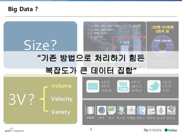 3  Big Data ?  Size ?  3V ?  Volume  Velocity  Variety  2010  2011  2012  2015  2020  1.2ZB  1.8ZB  2.5ZB  7.9ZB  35ZB  1,...
