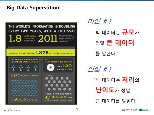 "5  Big Data Superstition!  ""빅 데이터는 규모가  정말 큰 데이터  를 말한다.""  미신 #1  ""빅 데이터는 처리의  난이도가 정말  큰 데이터를 말한다""  진실 #1"